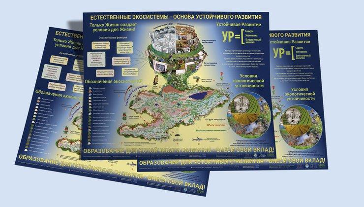 Естественные экосистемы - основа Учтойчивого Развития