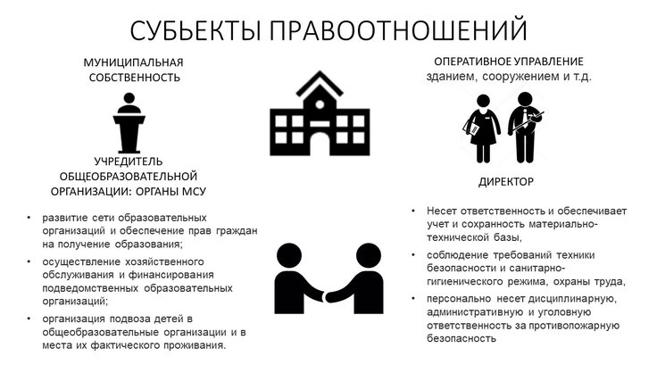 Кириленко Анна / О прогрессе по вопросам повышения безопасности образовательной среды как ответ на вызовы текущего момента