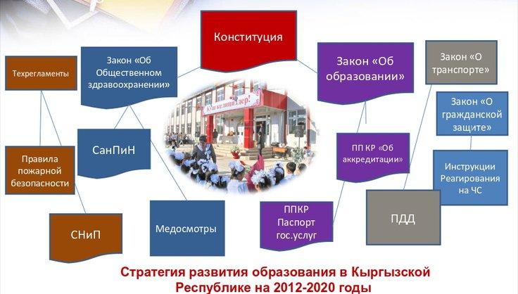 Стратегии развития образования и вопросы безопасности образовательной среды
